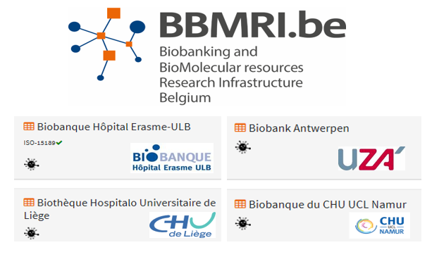 COVID19 resources at the BBMRI.be biobanks